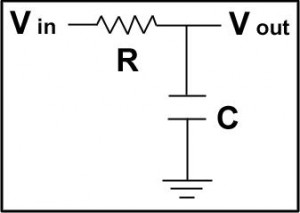 Reference Electrode Impedance and AC Errors