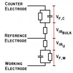 Potentiostat: Compliance Voltage