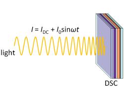 Dye Solar Cells – IMPS/IMVS Measurements