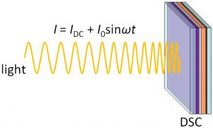 light-signal-focused-on-dsc
